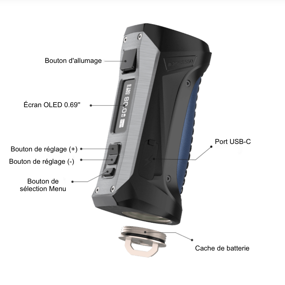 Schéma des caractéristiques de la box Forz TX80 Vaporesso